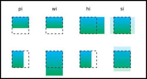 Image Size Modes